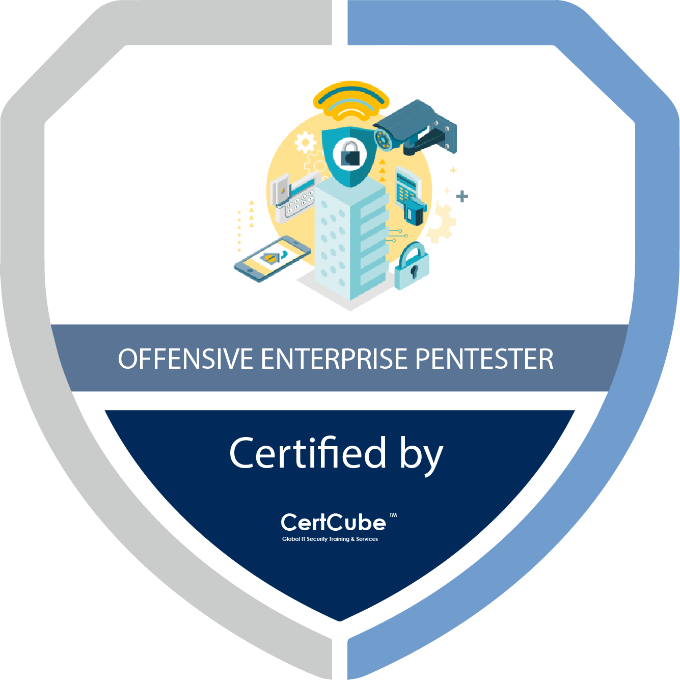offensive enterprise pentester Associate 1